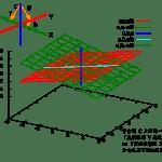 [藍色直線先投影到紅色平面再投影到綠色平面 vs 藍色直線直接投影到綠色平面] 兩者結果不同, 方向甚至相反!