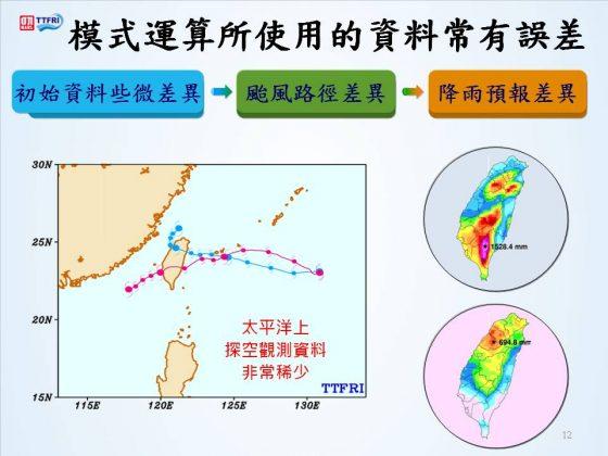 強降雨:團結的力量讓預報更準