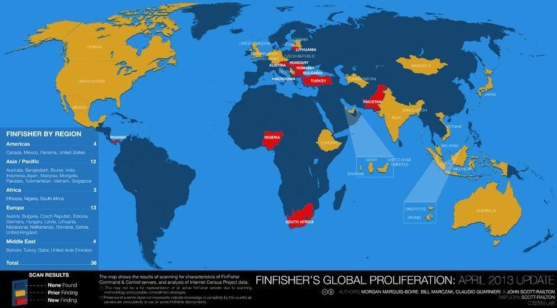 曾出現過 FinFisher 伺服器的國家