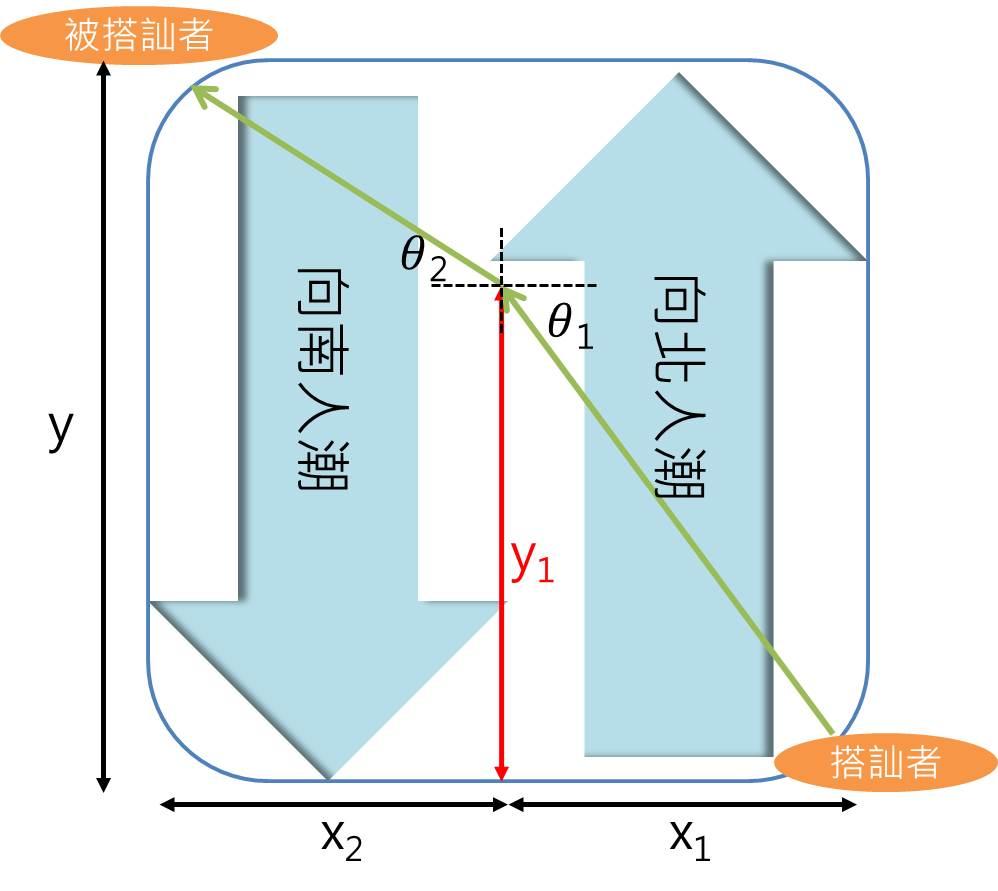 13. 搭訕要向光一樣地移_Fig1