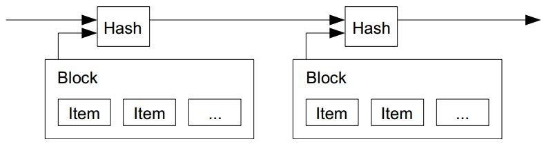 bit3267原理电路图