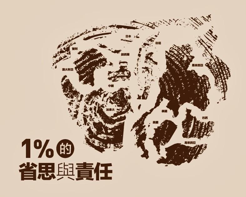 人禾-台灣的木材自給率-fb上傳圖