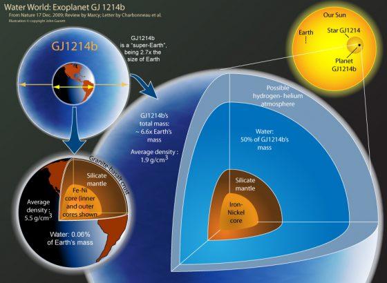 exoplanet_gj1214b_waterworld