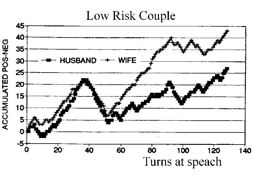 婚姻方程式_Fig1