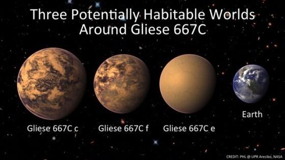 rsz_gliese667c_habitable