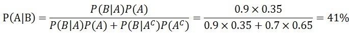 情人的加分扣分,請遵守貝氏定理_Fig4