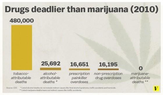 drugdeaths