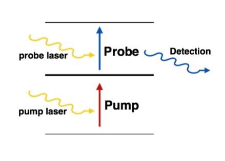 pump_probe