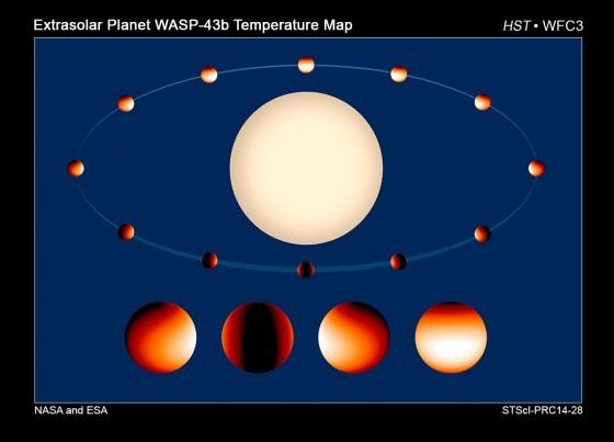 Credit: NASA, ESA, and K. Stevenson, L. Kreidberg, and J. Bean (University of Chicago)
