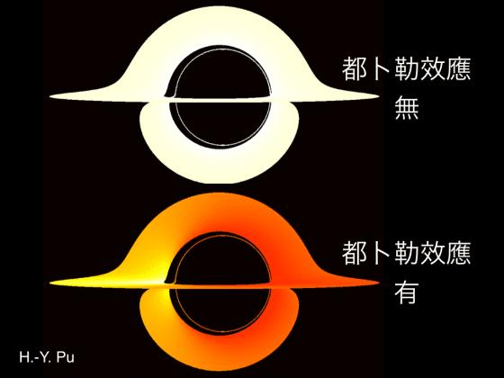 圖三:把塗上顏色的圓盤改成發光物質,我們就得到類似電影《星際效應》中的黑洞畫面啦(上方圖)!如果進一步考慮都卜勒效應,盤面上迎面而來的發光物質,會相較於遠離而去的發光物質較為明亮些(下方圖)。