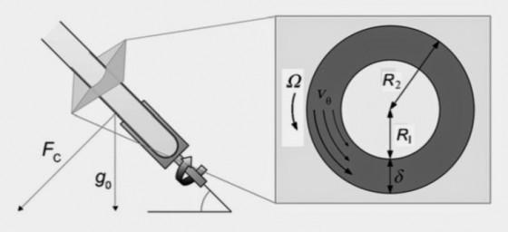 漩渦流體裝置(VFD)圖:試管會傾斜一個角度,並高速旋轉 (Source: figure 1A of original article)