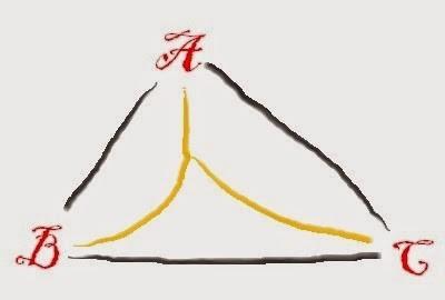 A、B、C為三個社區,黑色為「環狀線」,黃色為「人字線」。