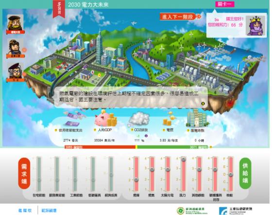 台灣的能源模擬器簡易遊戲版介面,另有進階版、Excel核心運算模型、讓大眾討論意見的能源論壇。