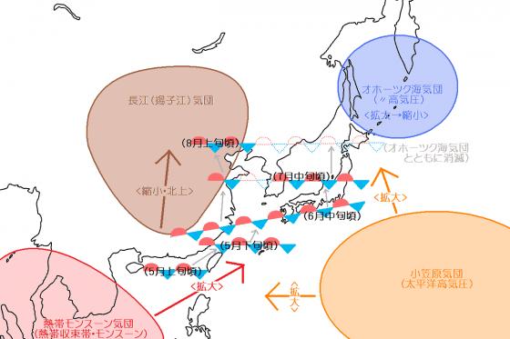 春夏之際滯留鋒對東亞各地影響時間的差異比較,圖片來自維基日文。