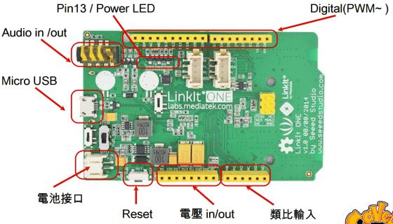 圖3 LinkIt ONE 開發板正面。