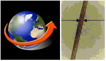 光一秒可以繞地球七圈半(左),