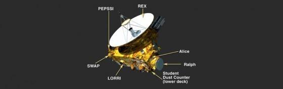 新視野號的裝備示意圖。source:NASA