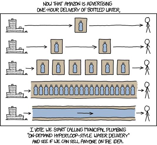漫畫取自: http://xkcd.com/1599/
