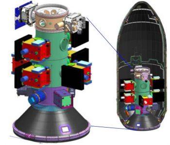 火箭整流罩衛星配置圖