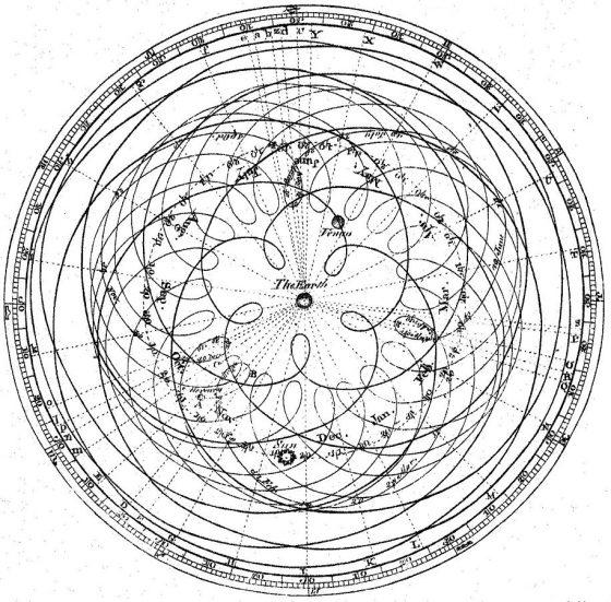 915px-Cassini_apparent