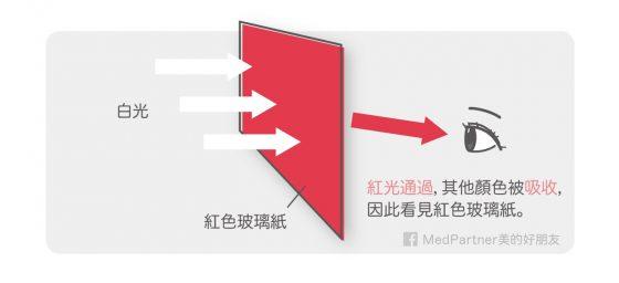 美白part1_紅色玻璃紙-1