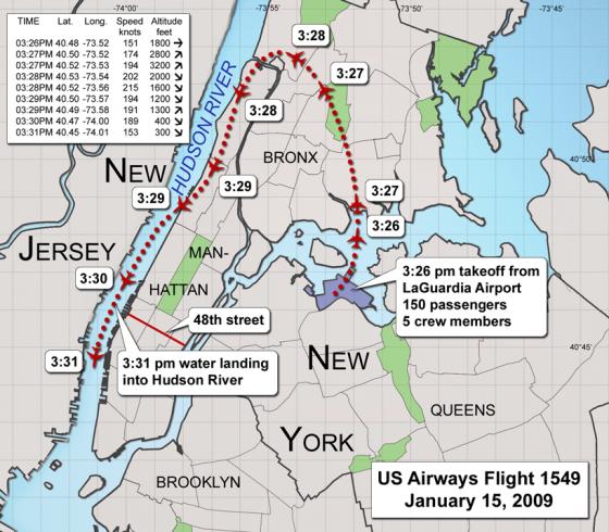 全美航空 1549 號班機起飛到迫降的航線。圖/S. Bollmann @ wiki
