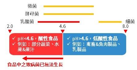 %e5%be%ae%e7%94%9f%e7%89%a9%e9%85%b8%e9%b9%bc%e5%ba%a6