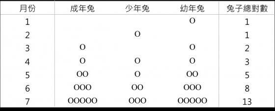 %e5%85%94%e5%ad%90%e8%a1%a8%e6%a0%bc