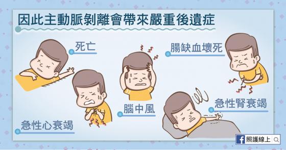 《撕心裂「背」的痛:高血壓患者愛注意!主動脈剝離真要命!》
