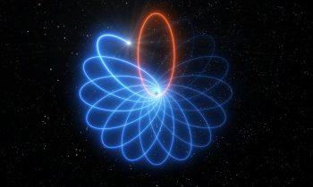 重力理論的演進與環繞黑洞的恆星